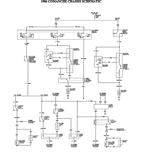 1986 jeep wire diagram 31 wiring diagram images index of wiring diagrams jeep 1986
