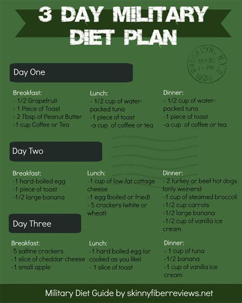 printable diet plan for quick weight loss 1000 ideas about military diet menu on pinterest 3 day