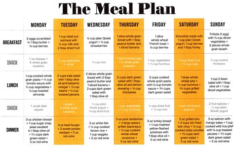 a weight loss plan meal plans for weight loss day program