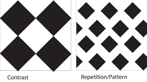 pattern repetition a simple guide to the principles of design pattern and