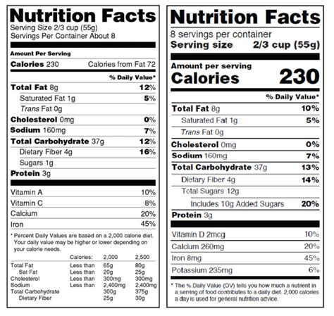 fda nutrition facts label template fda nutrition facts label template nutrition ftempo