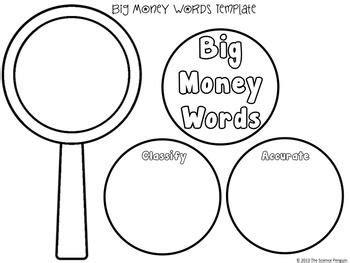 scientific method vocabulary science vocabulary science vocabulary scientific method