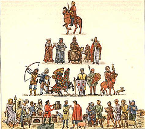 Historienblog Wann War Eigentlich Das Mittelalter