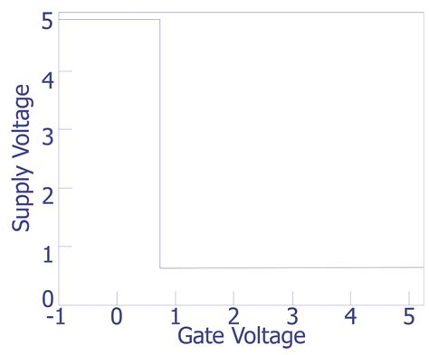 transistor gate charge transistor gate voltage 28 images opto isolator how do i drive a mosfet working high voltage