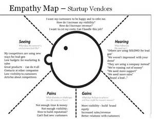 empathy maps 171 the quot angie s list quot for enterprises