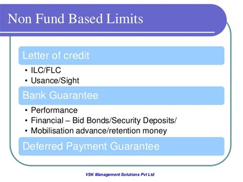 Letter Of Credit Guarantee Scheme presentation on fund raising part i