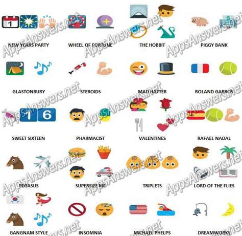 emoji quiz level 3 100 pics emoji quiz 3 level 81 level 100 answers apps