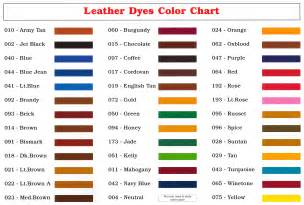 fiebings leather dye colors angelus leather dye