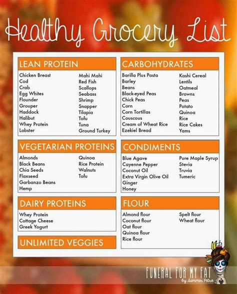 healthy fats shopping list free vee clean shopping lists