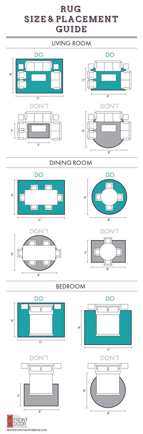 bathroom rug sizes 25 best ideas about rug size guide on pinterest rug