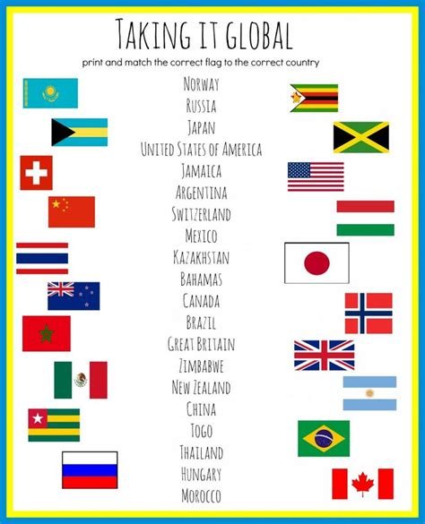 printable us flag quiz olympic party sochi 2014 mom and dad the flag and trivia