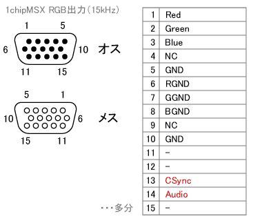 Quick Resistor Color Code