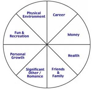wheel of life xpatgirls com