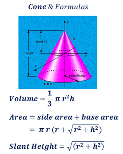 Find L by Area Volume Slanting Height Of Cone Calculator