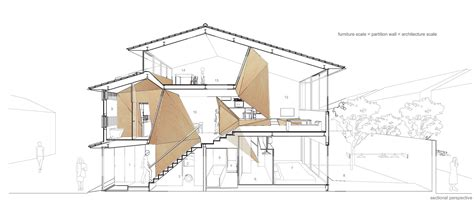 How To Organize Your House by Gallery Of New Kyoto Town House Alphaville Architects 29