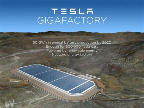 Tesla New Manufacturing Plant Tesla Motors Preps For Its 35k Model 3 With A New Battery