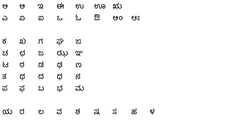 To Kannada Letter learn kannada june 2012