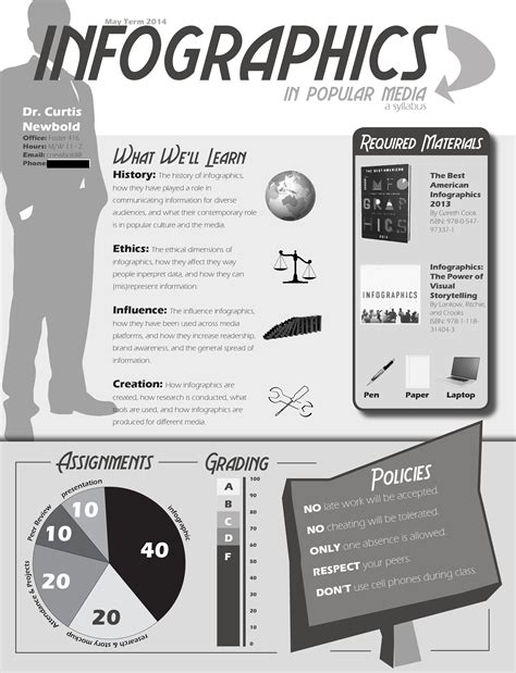 Free Infographic Syllabus Template Would A Course Syllabus Be Better As An Infographic The Visual Communication Guy Designing
