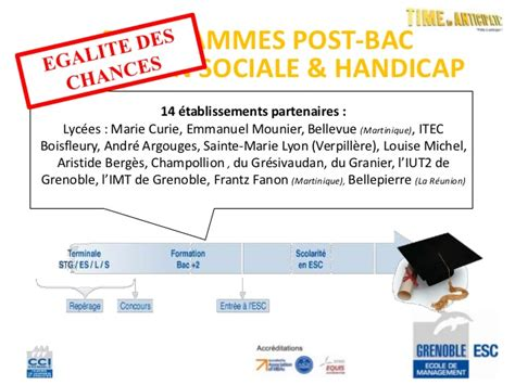 Post Bac Mba by La Diversit 233 224 Grenoble Ecole De Management