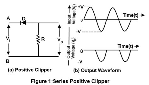 why resistor is used in clipper circuit what is the difference between the series and shunt clippers quora