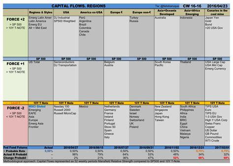 tabla de posiciones ceonato ecuatoriano wikipedia 2016 tabla acumulada serie a ceonato 2016 tabla seria a 2016