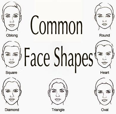 determine face shape online redefining the face of beauty