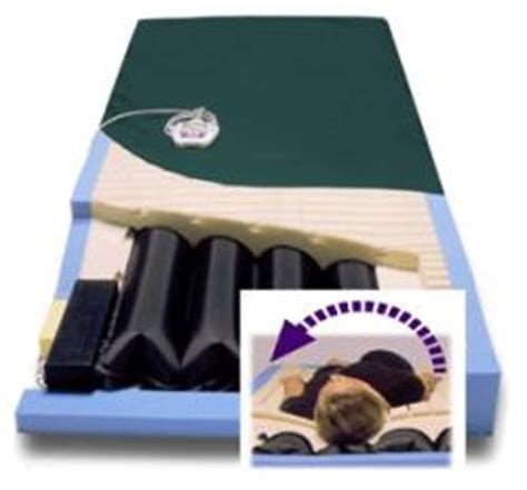 wound care mattresses turn select electric beds