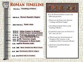 Timeline of rome mr mac s ancient rome