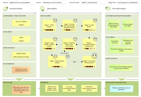workflow models demo deploying workflows sharepoint journey rest u