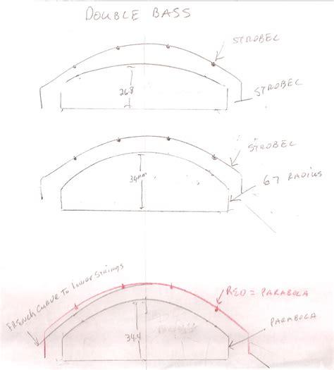 Contrabass Doublebass Bridge resultado de imagem para violin measurements cello