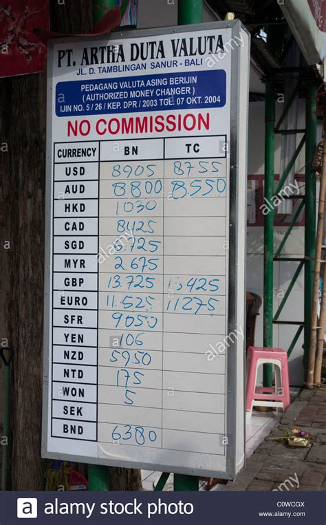 currency converter bali c to f exchange rates listed outside money changer s office in