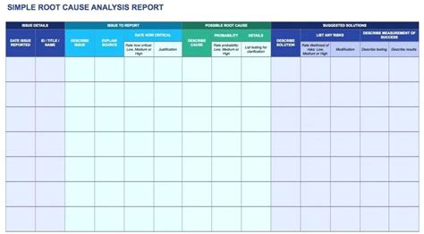 Root Cause Analysis Template Deepwaters Info Cause Mapping Template Excel