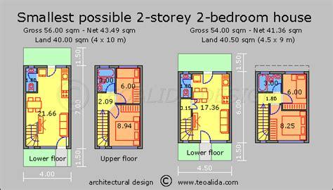 House Floor Plans Architecture Design Services For You 54 Sqm House Plans