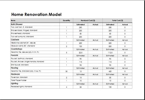 home renovation template home renovation model template for excel excel templates