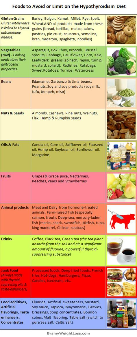 Detox Diet Plan For Hypothyroidism by Sle Meal Plan For Underactive Thyroid