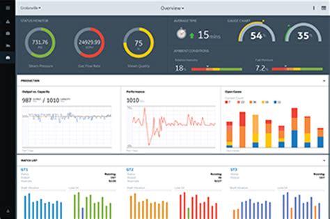 Home Design App Ipad predix industrial cloud based platform paas ge digital