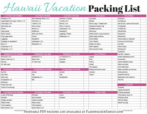 printable toddler packing list 92 travel packing list for kids travel packing list for