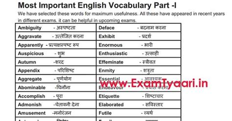 most important english words with hindi meaning download pdf exam tyaari
