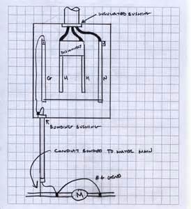 nec panel grounding nec wiring diagram and circuit schematic