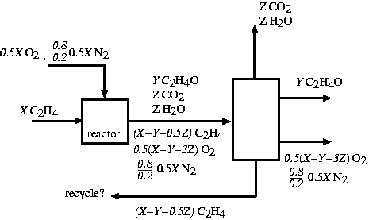 chemical engineering flowchart chemical engineering flowchart create a flowchart