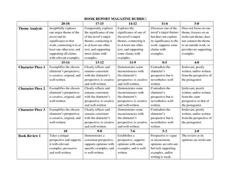 index card book review template book report rubric