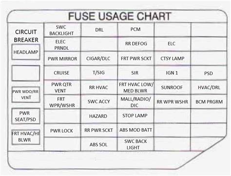toyota echo fuse box diagram wiring diagram with description