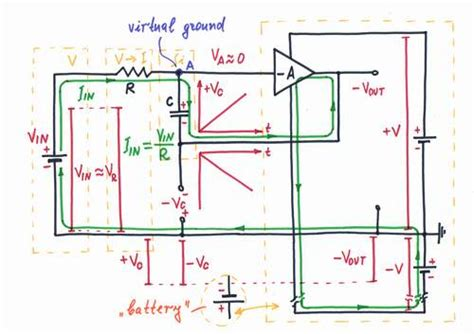 integrator circuit uses building op rc integrator on the whiteboard