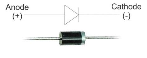 what is the purpose of a blocking diode diode working and types of diode electrical4u