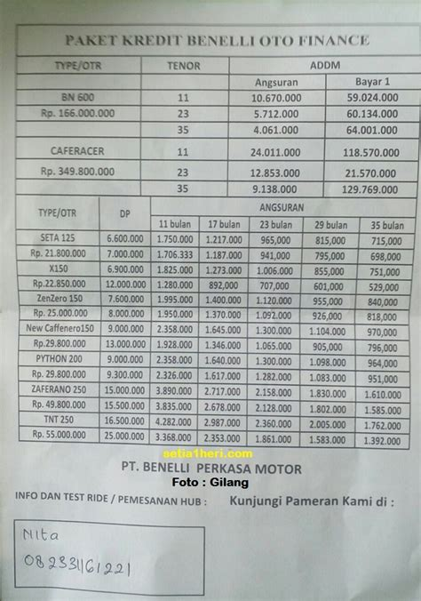 Harga Aborsi Surabaya Daftar Harga Motor Benelli Otr Surabaya Tahun 2016