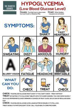 dermatome chart  symptoms  pain