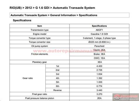 kia rioub    gdi service manual auto repair manual forum heavy equipment forums