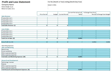 Profit Loss Account Template by Free Profit And Loss Account Templates For Excel