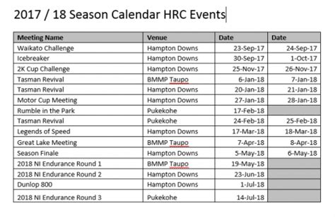 motorsport nz calendar hrc events sister organisation to the historic racing