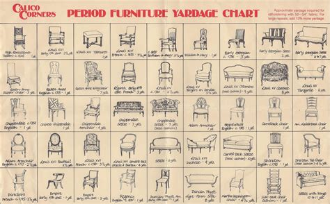 furniture types vintage kitsch couture period furniture yardage chart